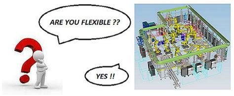 layout design for flexible manufacturing systems flexible manufacturing systems business article mba