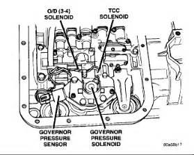 Dodge Dakota Transmission Problems 1995 Dodge Dakota 2 Wheel Drive Automatic Transmission