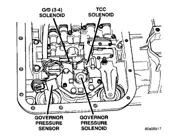 transmission control 2006 chevrolet trailblazer spare parts catalogs dodge dakota shift solenoid location get free image about wiring diagram