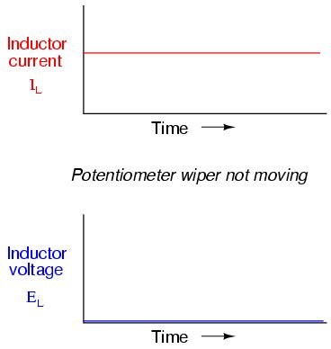 inductor and dc current inductors and calculus