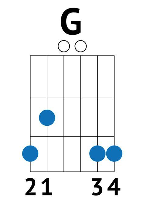 strumming pattern with you chris brown perfect ed sheeran good guitarist