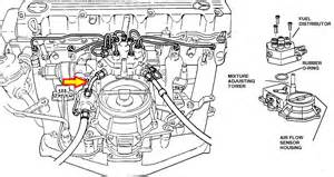 1992 mercedes 300e engine diagram 1992 get free image about wiring diagram