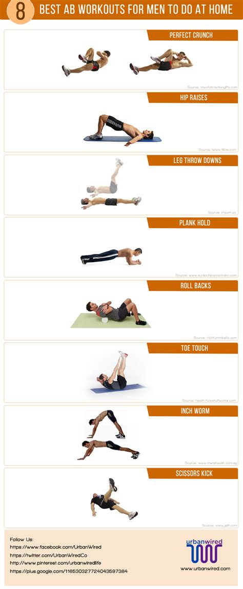 8 best ab workouts for to do at home abdominal workout