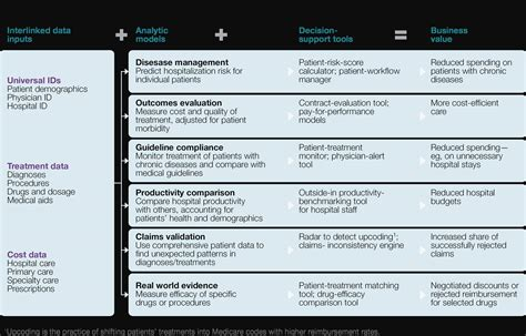 business reorganization plan template chronic disease management care plan template