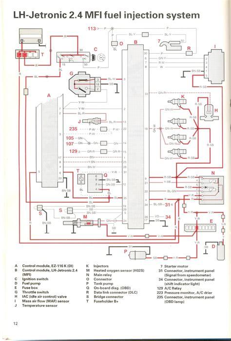 volvo lh2 4 wiring diagram repair wiring scheme