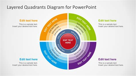 Free Circular Layered Diagram For Powerpoint Concentric Circle Diagram