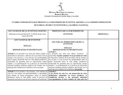 cuadro comparativo leyes de educacion en argentina cuadro comparativo sobre la ley y reforma de la ley