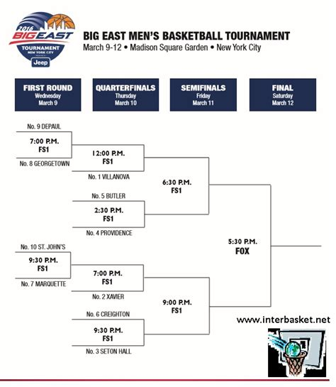 2016 big ten tournament printable bracket printable 2016 big east basketball tournament bracket