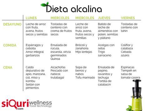 alimentazione alcalina dieta dieta alcalina menu