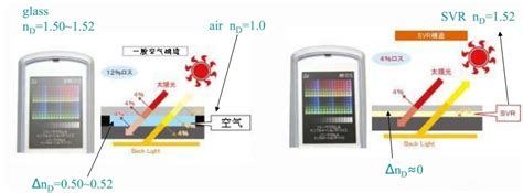 Adhesive Clear Led Screens - uv adhesive for touch screen lcd glass led iphone buy