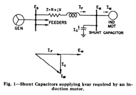 what is shunt capacitor shunt capacitors fundamentals and tutorials transmission lines design and electrical