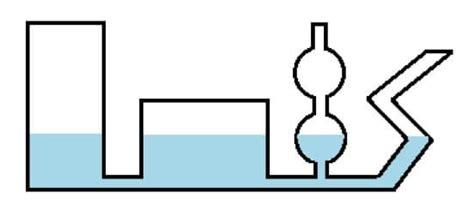 esperimento vasi comunicanti principio dei vasi comunicanti