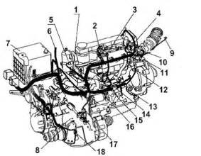 chevy engine diagrams free get free image about wiring diagram