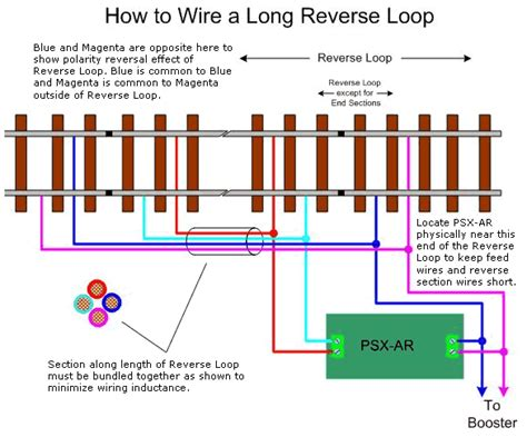 how to wire a loop tony s exchange