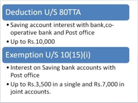 Section 80tta Of Income Tax by Deduction Of Interest On Deposits In Saving Accounts