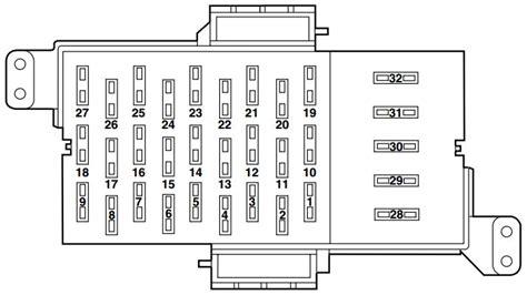 transmission control 2007 mercury grand marquis security system mercury marauder 2003 2004 fuse box diagram auto genius