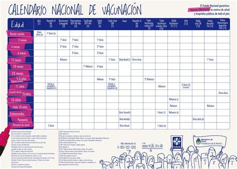Calendario B Nacional 2015 Mapa Mural Calendario De Vacunaci 211 N Nacional 2014 171 Para