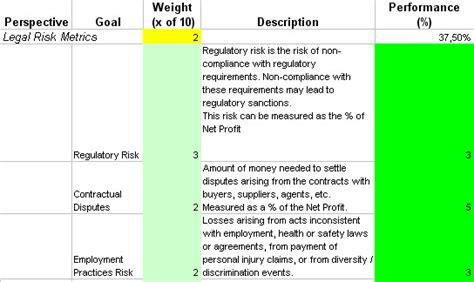 metric scorecard template 28 images of operational scorecard template infovia net