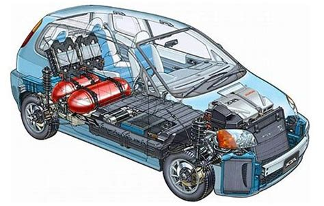 design engineer automotive what are other fields for mechanical engineer other than