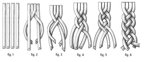 how to braid 4 strand rope the plaited handbag bag n telle