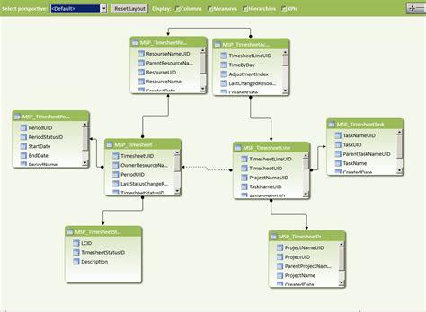 commercial model portfolio exle business intelligence epmsource