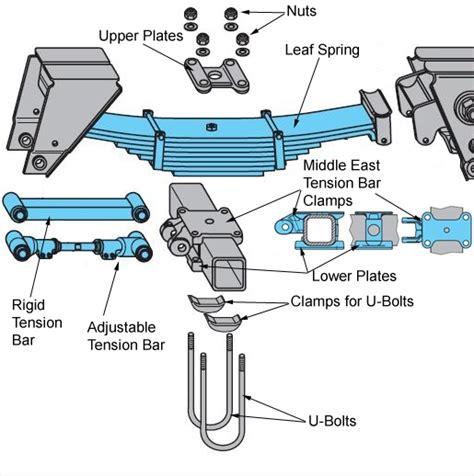 trailer suspension parts diagram wheel parts diagram cub cadet parts diagram