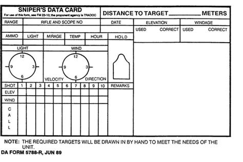 Rifle Dope Card Template by Sniper Data Card Sniper Rifle