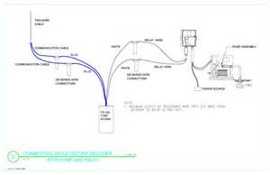 bird sprinkler system wiring free engine image for user manual