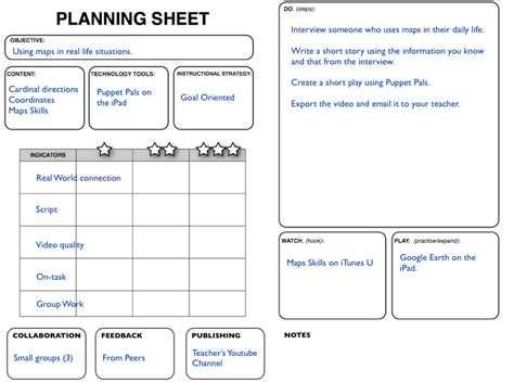 samr planning sheet sle http www alline org images