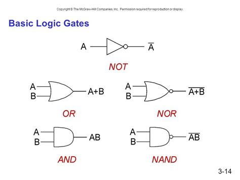 integrated circuits for logic gates basic logic gates integrated circuits 28 images logic gate gif images chapter 3 digital