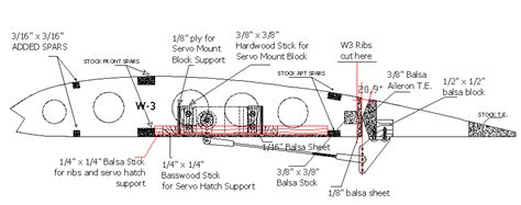 wing cross section attachment browser wing ribs cross section gif by
