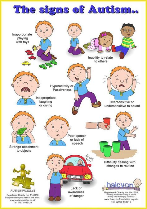 Bedroom Talk Lyrics symptoms of autism research papers the six main symptoms