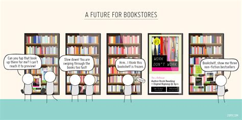 future books a future for bookstores 20px twenty pixels