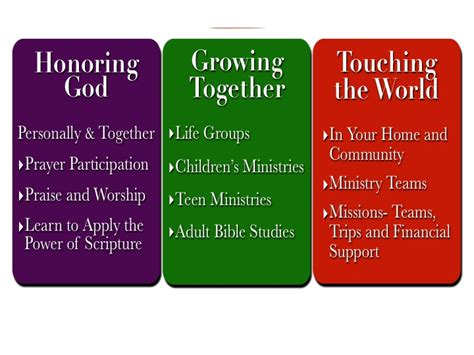 vision statement 171 life for the nations church