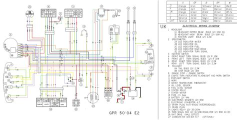 wiring diagram for 2004 diagram for building wiring