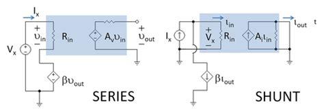 shunt resistor bandwidth negative feedback lifier