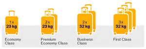 United Airlines Carry On Size by Free Baggage Rules On Lufthansa Lufthansa 174 United