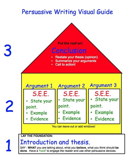 essay structure visual guide 17 best images about writing on pinterest writing