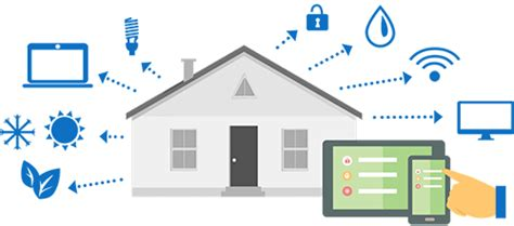 home automation drawings smart home automation design