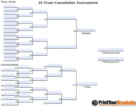 16 team bracket template fillable 16 team consolation bracket ideas