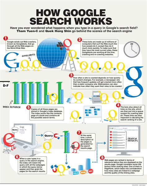 sandydk how does search engine works