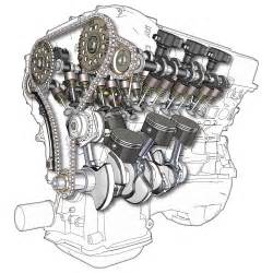 Engine Design Ic Engines
