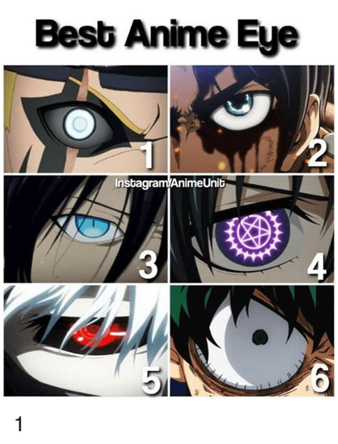 anime eye abilities 25 best memes about anime eye anime eye memes
