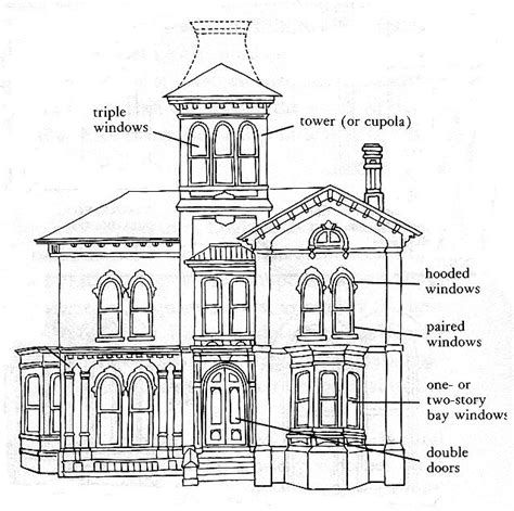 architectural home design names 17 best ideas about victorian architecture on pinterest