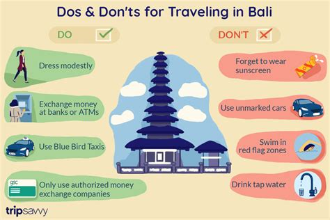 dos  donts  bali indonesia