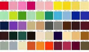 What Is Pantone Colori Pantone Ecco Cosa Sono E Come Vanno Stampati