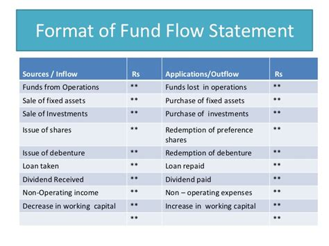 cash flow new format search results for cash flow format calendar 2015