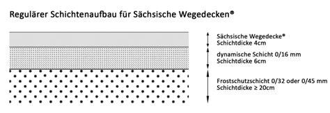 Wassergebundene Decke Din by Wassergebundene S 228 Chsische Wegedecke 183 Asphalt Wegedecken De