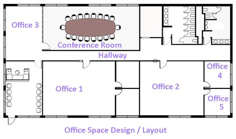 office layout using excel office design software easily create office designs with