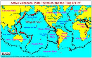 the three types of volcanoes